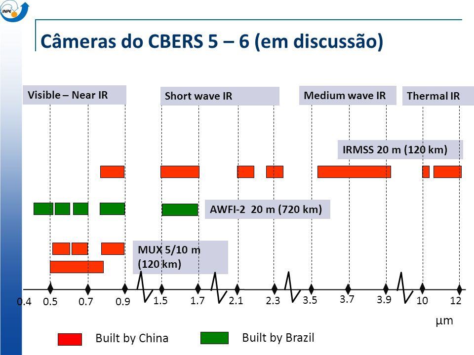 Câmeras do CBERS 5 – 6 (em discussão)
