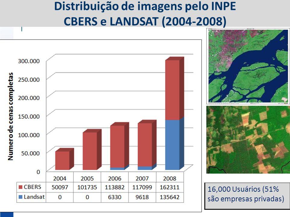 Distribuição de imagens pelo INPE