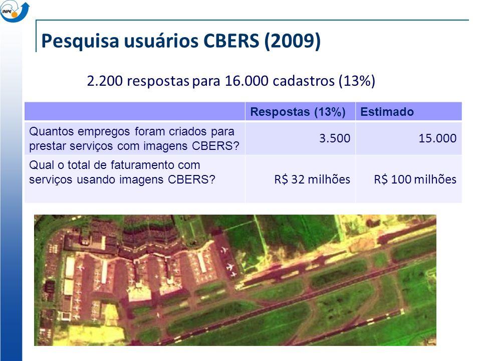 Pesquisa usuários CBERS (2009)