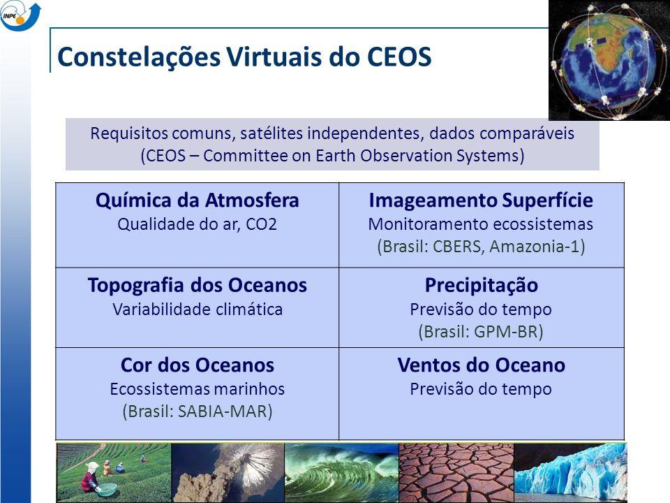 Constelações Virtuais do CEOS