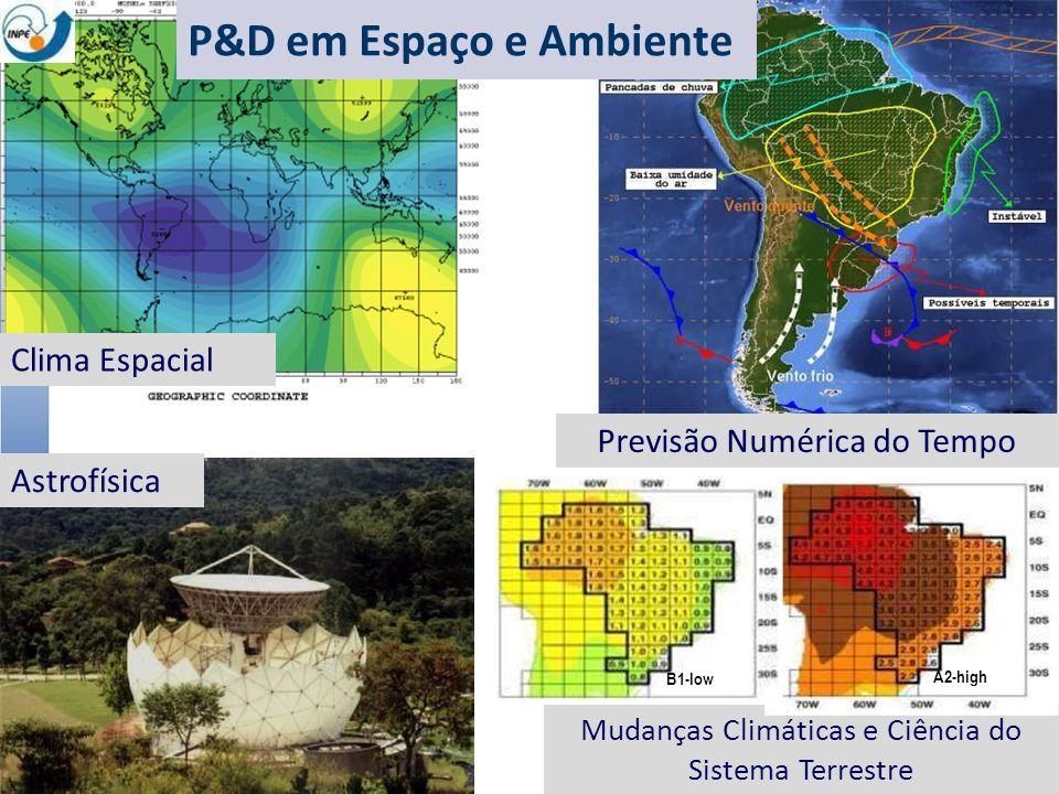 P&D em Espaço e Ambiente