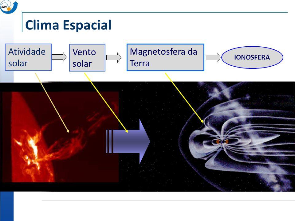 Clima Espacial Atividade solar Vento solar Magnetosfera da Terra