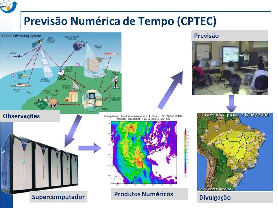 Previsão Numérica de Tempo (CPTEC)