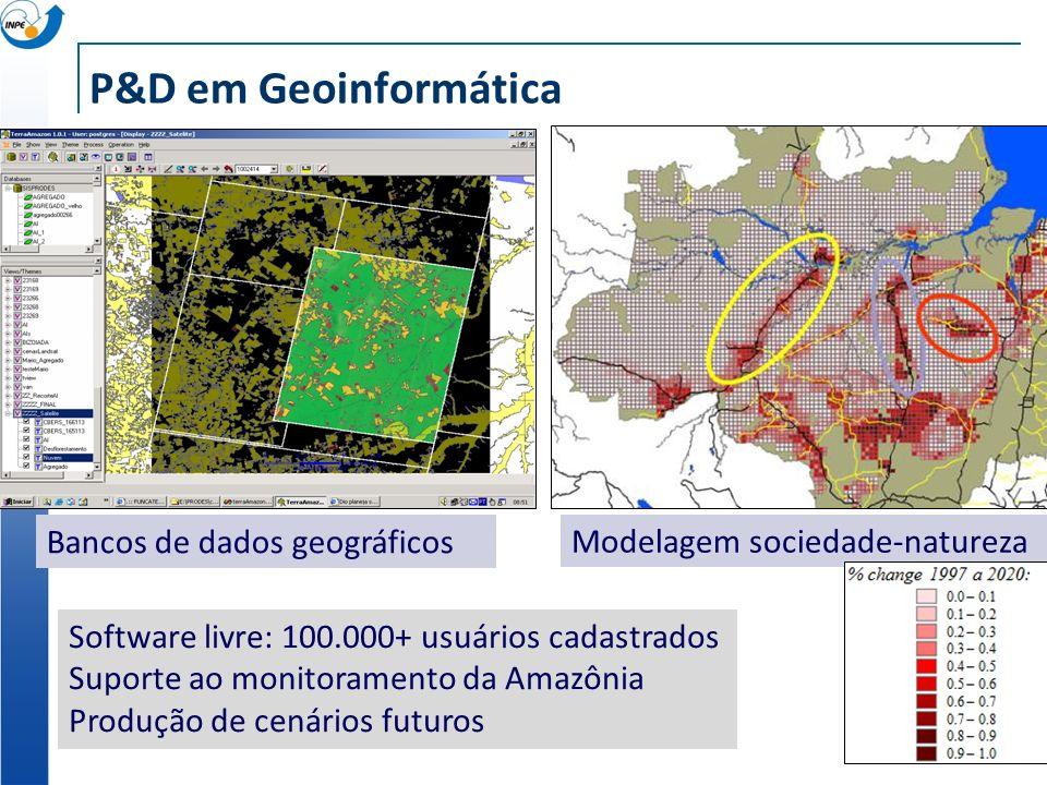 P&D em Geoinformática Bancos de dados geográficos