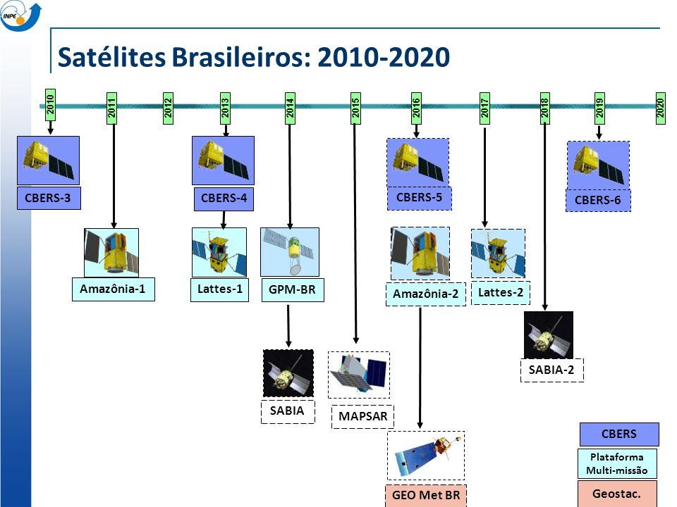 Satélites Brasileiros: 2010-2020