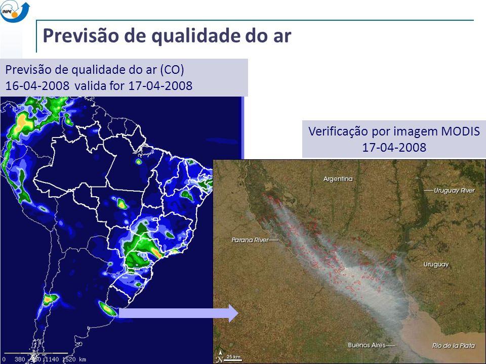 Previsão de qualidade do ar