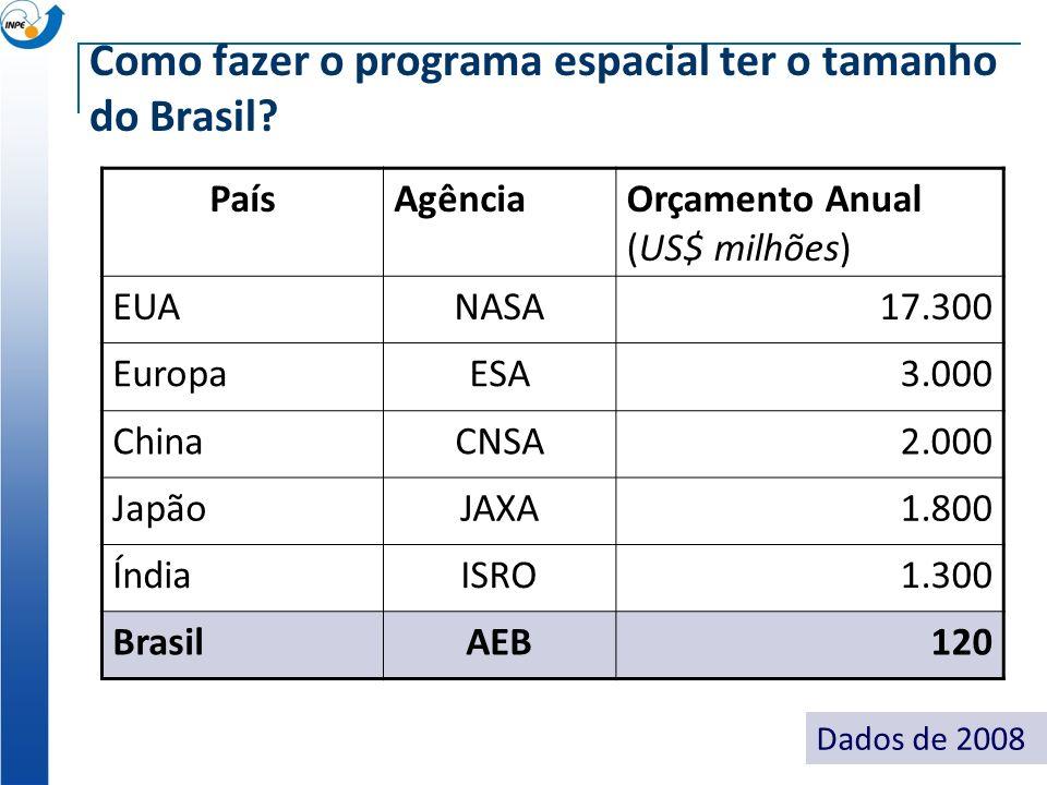 Como fazer o programa espacial ter o tamanho do Brasil