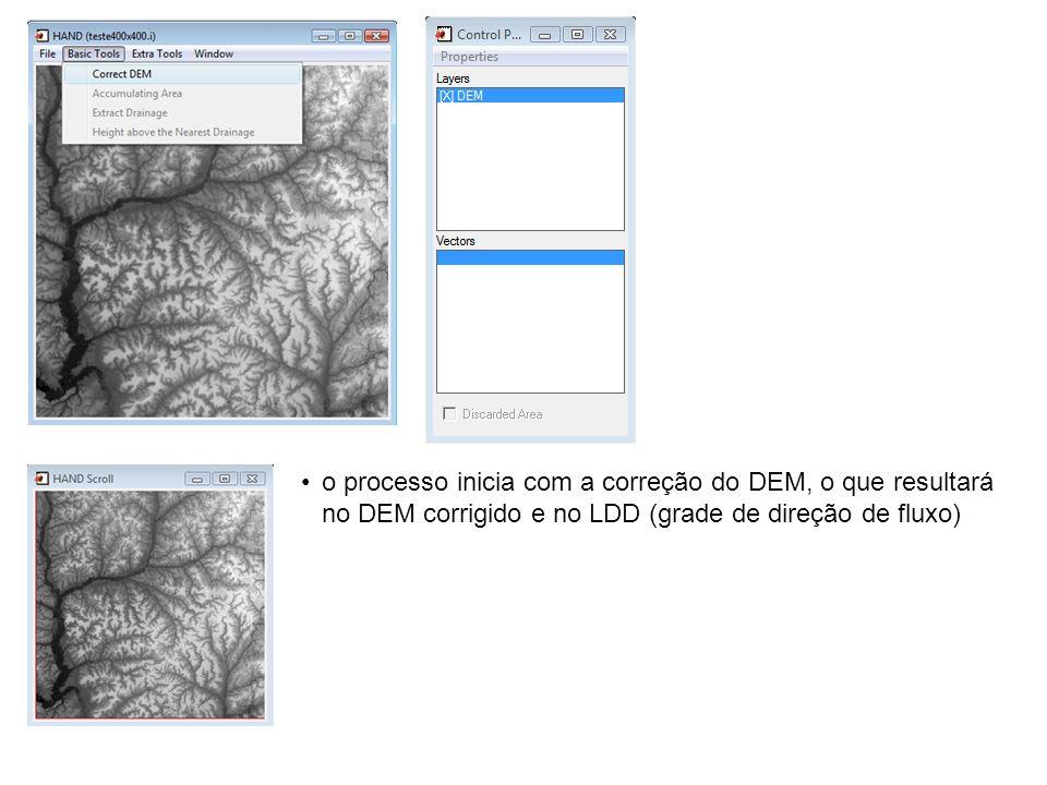 o processo inicia com a correção do DEM, o que resultará no DEM corrigido e no LDD (grade de direção de fluxo)