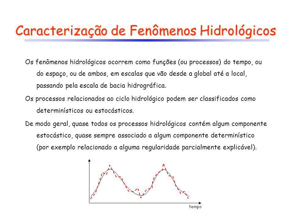 Caracterização de Fenômenos Hidrológicos