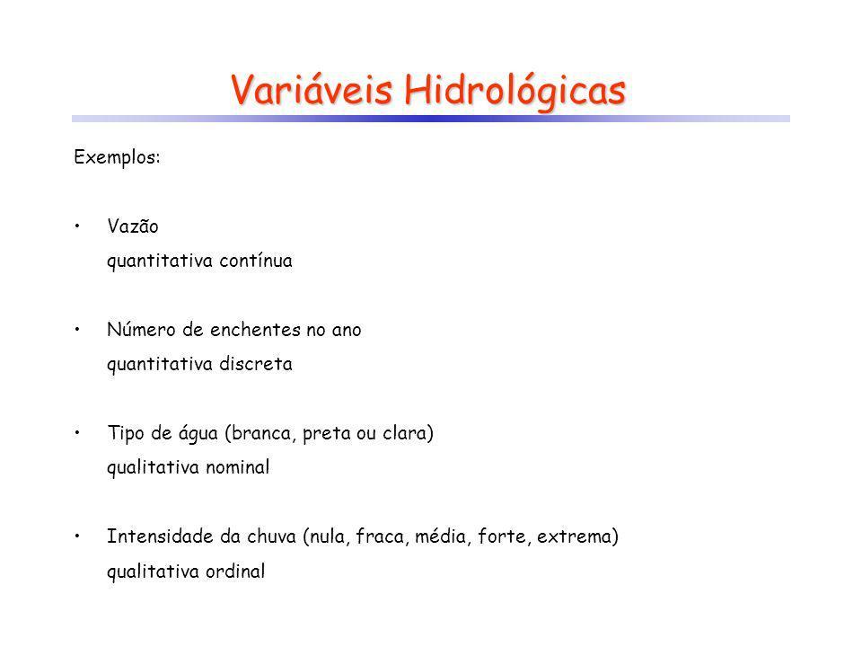 Variáveis Hidrológicas