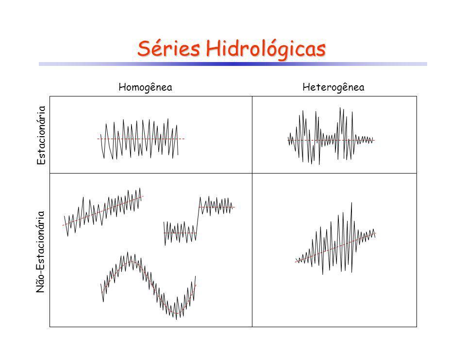 Séries Hidrológicas Homogênea Heterogênea Estacionária