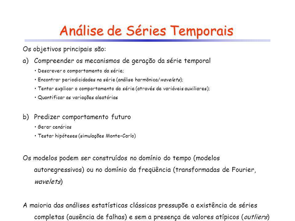 Análise de Séries Temporais