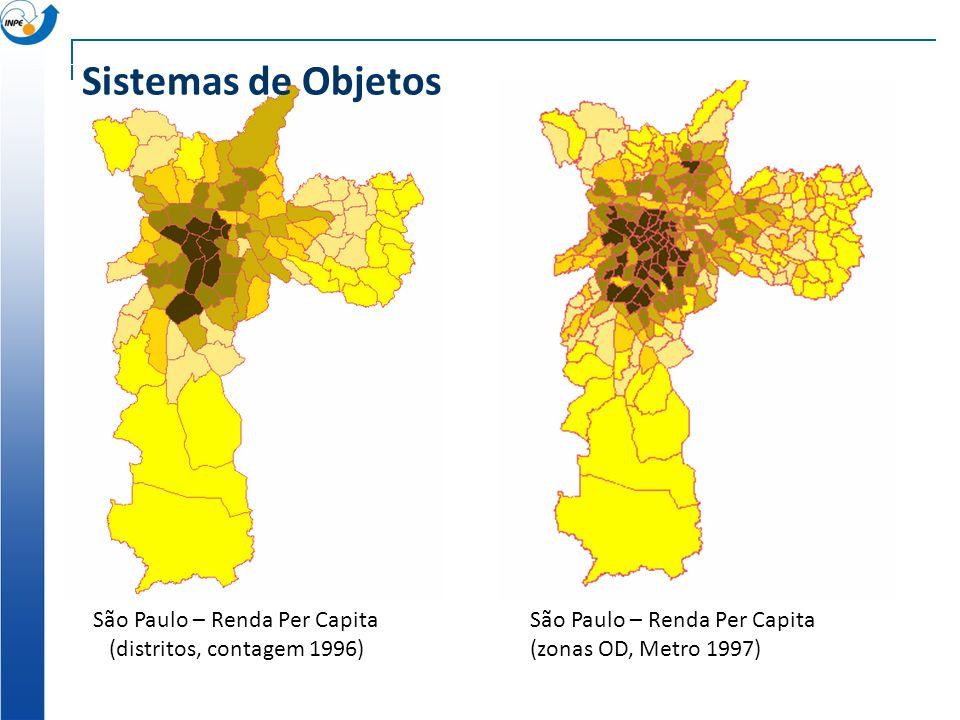 São Paulo – Renda Per Capita