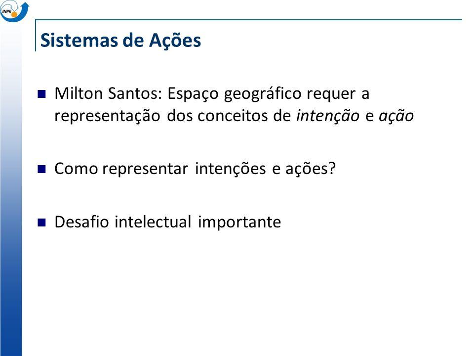 Sistemas de Ações Milton Santos: Espaço geográfico requer a representação dos conceitos de intenção e ação.
