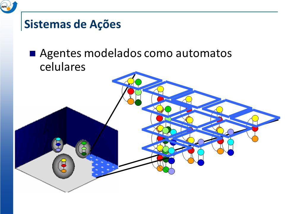 Sistemas de Ações Agentes modelados como automatos celulares