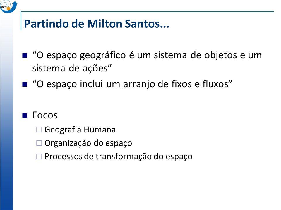 Partindo de Milton Santos...