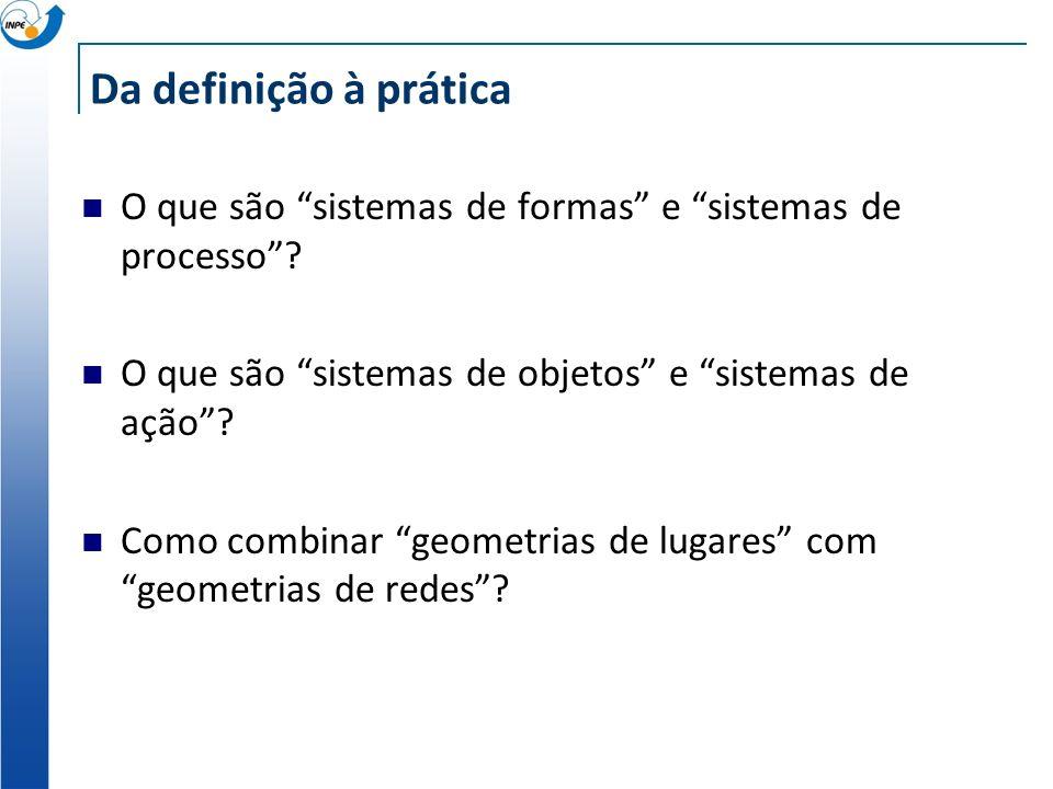 Da definição à prática O que são sistemas de formas e sistemas de processo O que são sistemas de objetos e sistemas de ação
