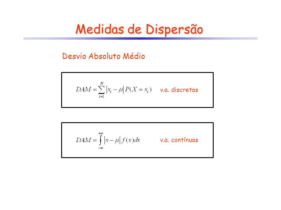 Medidas de Dispersão Desvio Absoluto Médio v.a. discretas
