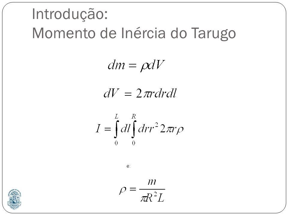 Introdução: Momento de Inércia do Tarugo
