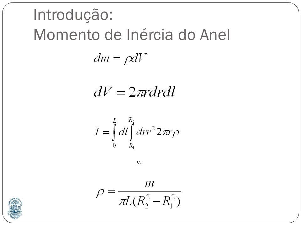 Introdução: Momento de Inércia do Anel