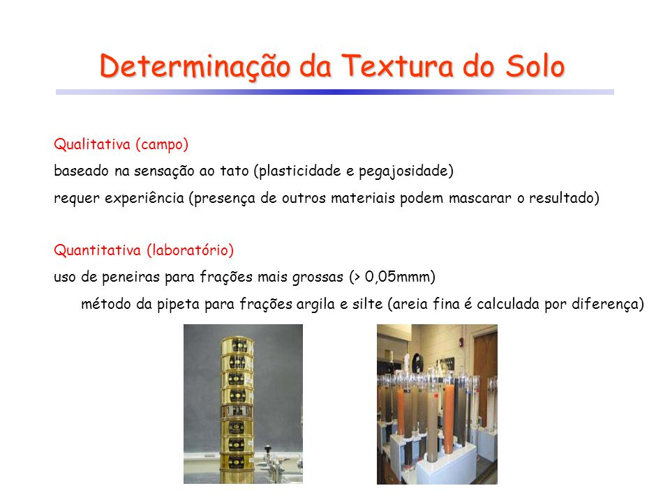 Determinação da Textura do Solo
