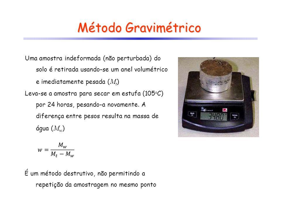 Método Gravimétrico Uma amostra indeformada (não perturbada) do solo é retirada usando-se um anel volumétrico e imediatamente pesada (Mt)