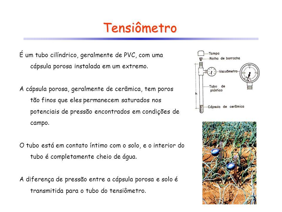 Tensiômetro É um tubo cilíndrico, geralmente de PVC, com uma cápsula porosa instalada em um extremo.