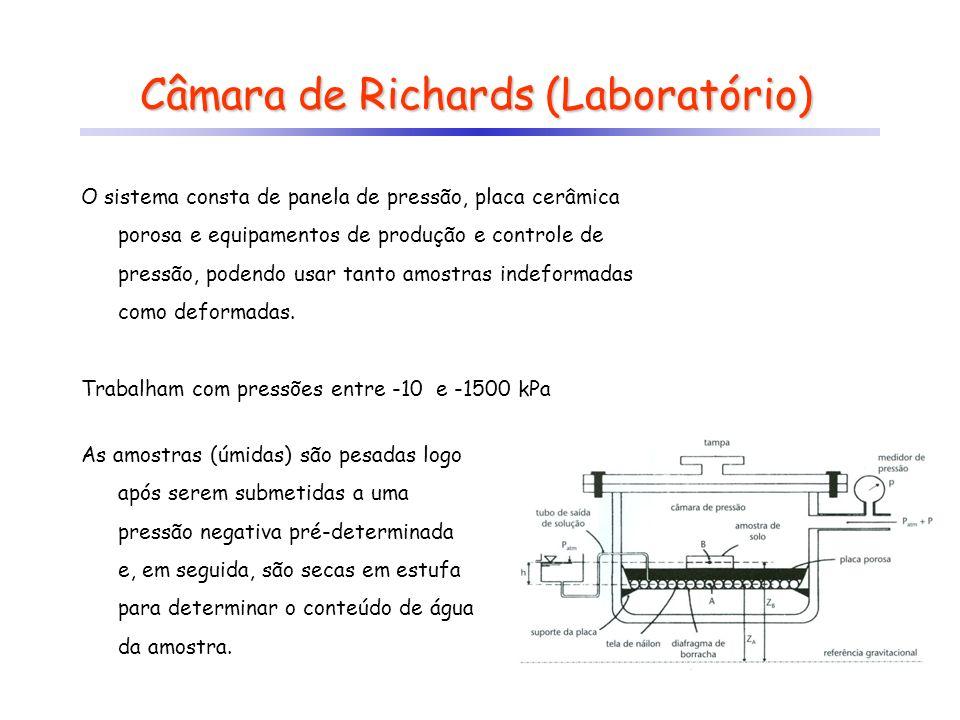 Câmara de Richards (Laboratório)