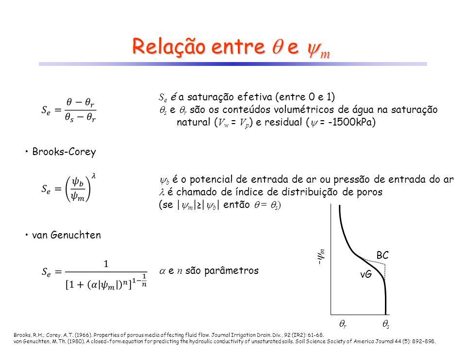Relação entre  e m Se é a saturação efetiva (entre 0 e 1)