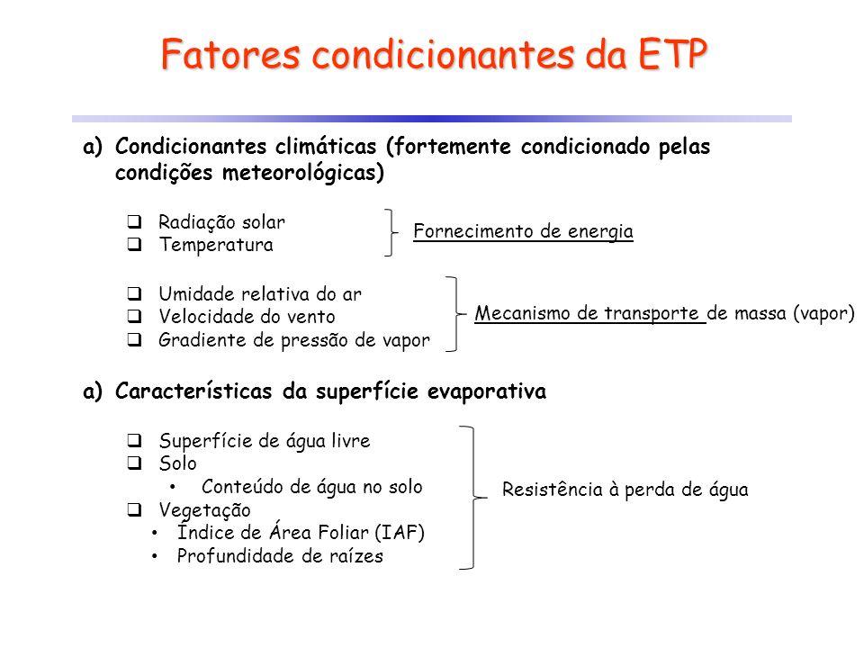 Fatores condicionantes da ETP