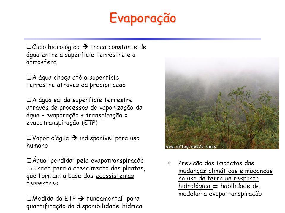 Evaporação Ciclo hidrológico  troca constante de água entre a superfície terrestre e a atmosfera.