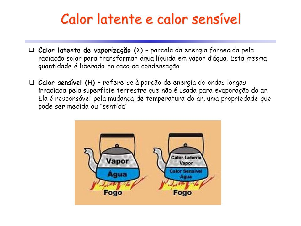 Calor latente e calor sensível