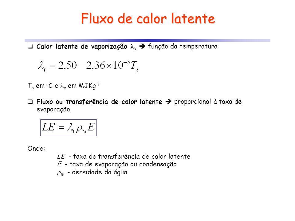 Fluxo de calor latente Calor latente de vaporização v  função da temperatura. Ts em oC e v em MJKg-1.