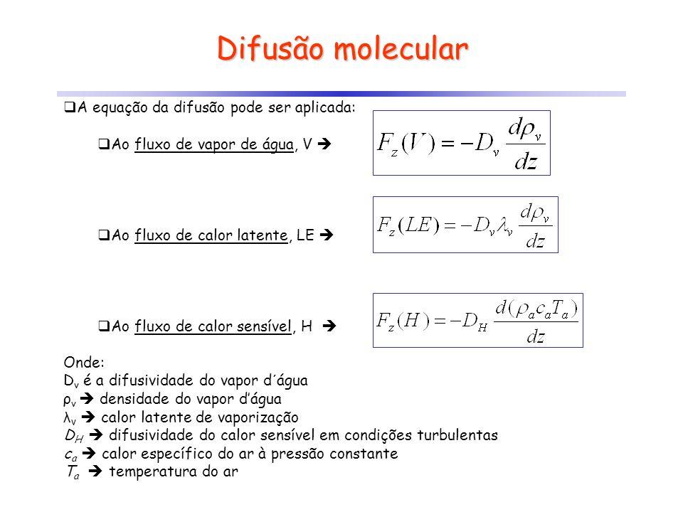 Difusão molecular A equação da difusão pode ser aplicada: