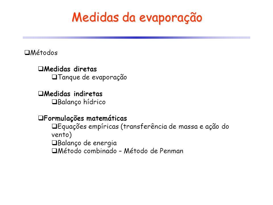 Medidas da evaporação Métodos Medidas diretas Tanque de evaporação