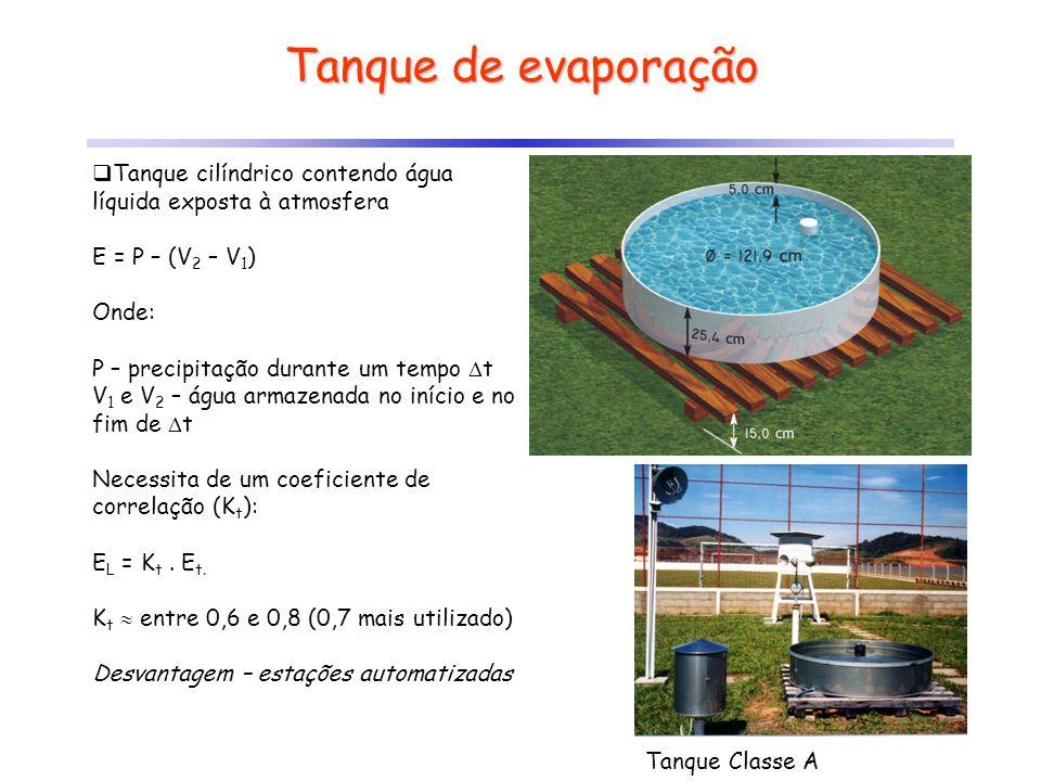 Tanque de evaporação Tanque cilíndrico contendo água líquida exposta à atmosfera. E = P – (V2 – V1)