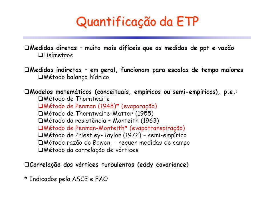 Quantificação da ETP Medidas diretas – muito mais difíceis que as medidas de ppt e vazão. Lisímetros.