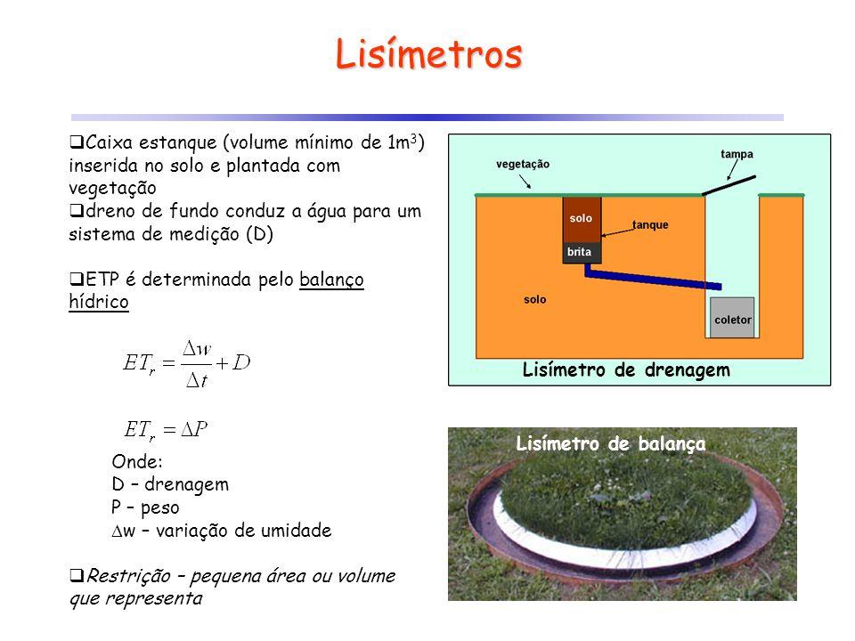 Lisímetros Caixa estanque (volume mínimo de 1m3) inserida no solo e plantada com vegetação.
