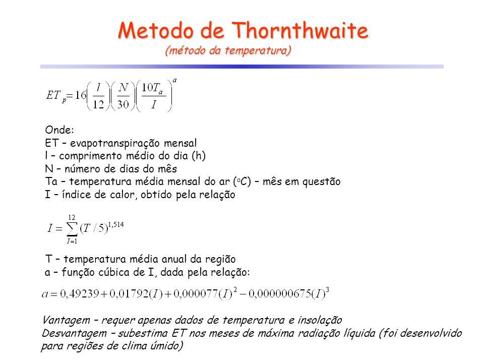 Metodo de Thornthwaite