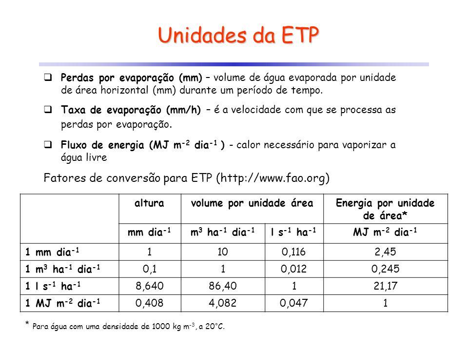Unidades da ETP Fatores de conversão para ETP (http://www.fao.org)