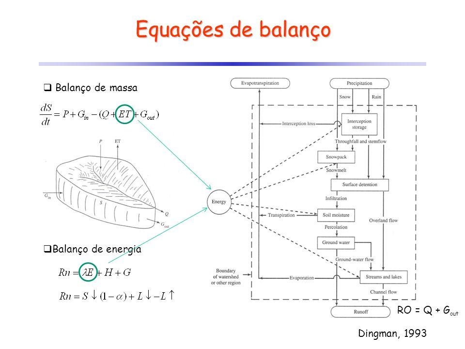 Equações de balanço Balanço de massa Balanço de energia RO = Q + Gout