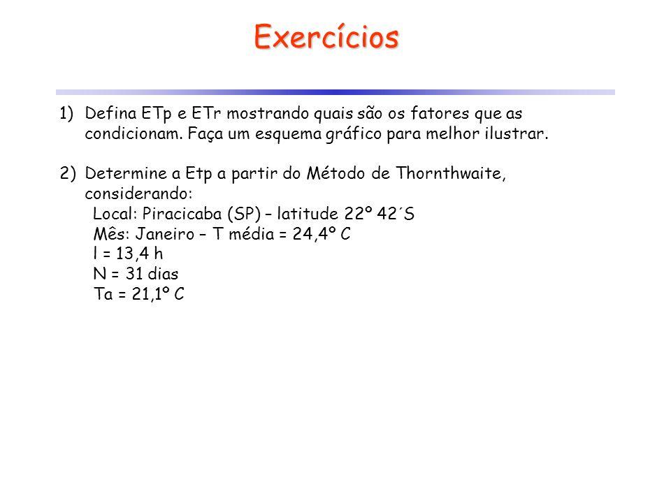 Exercícios Defina ETp e ETr mostrando quais são os fatores que as condicionam. Faça um esquema gráfico para melhor ilustrar.