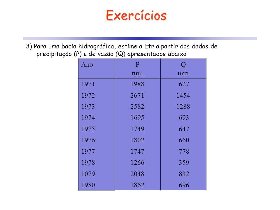 Exercícios 3) Para uma bacia hidrográfica, estime a Etr a partir dos dados de precipitação (P) e de vazão (Q) apresentados abaixo.