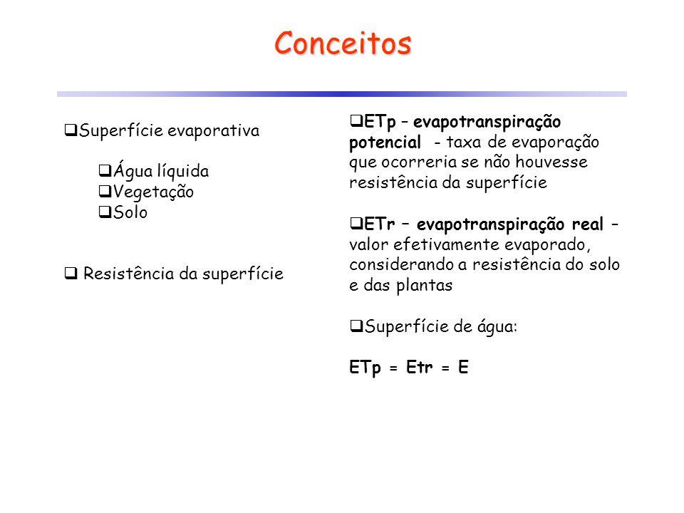 Conceitos ETp – evapotranspiração potencial - taxa de evaporação que ocorreria se não houvesse resistência da superfície.