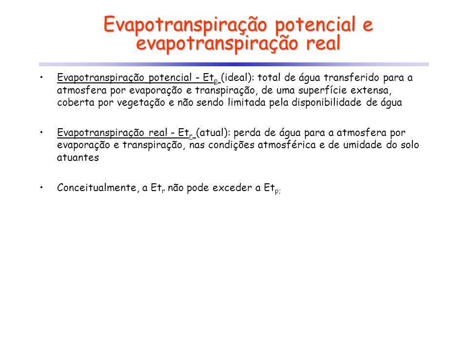 Evapotranspiração potencial e evapotranspiração real