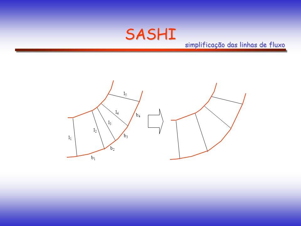 SASHI simplificação das linhas de fluxo l1 l2 l3 l4 l5 b1 b2 b3 b4