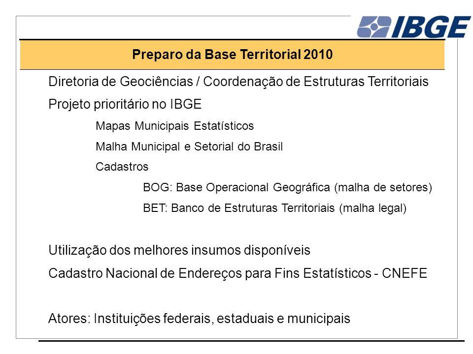 Preparo da Base Territorial 2010