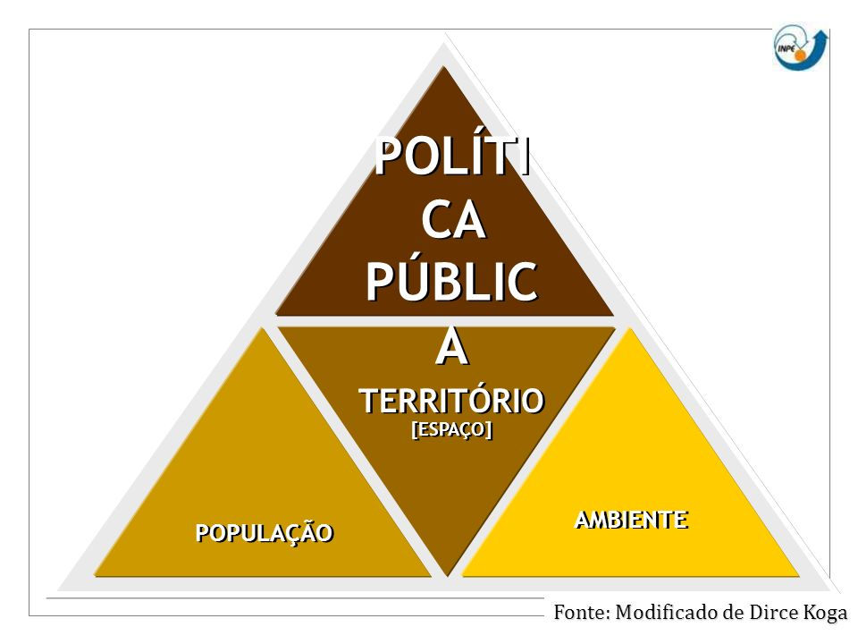 POLÍTICA PÚBLICA TERRITÓRIO AMBIENTE POPULAÇÃO
