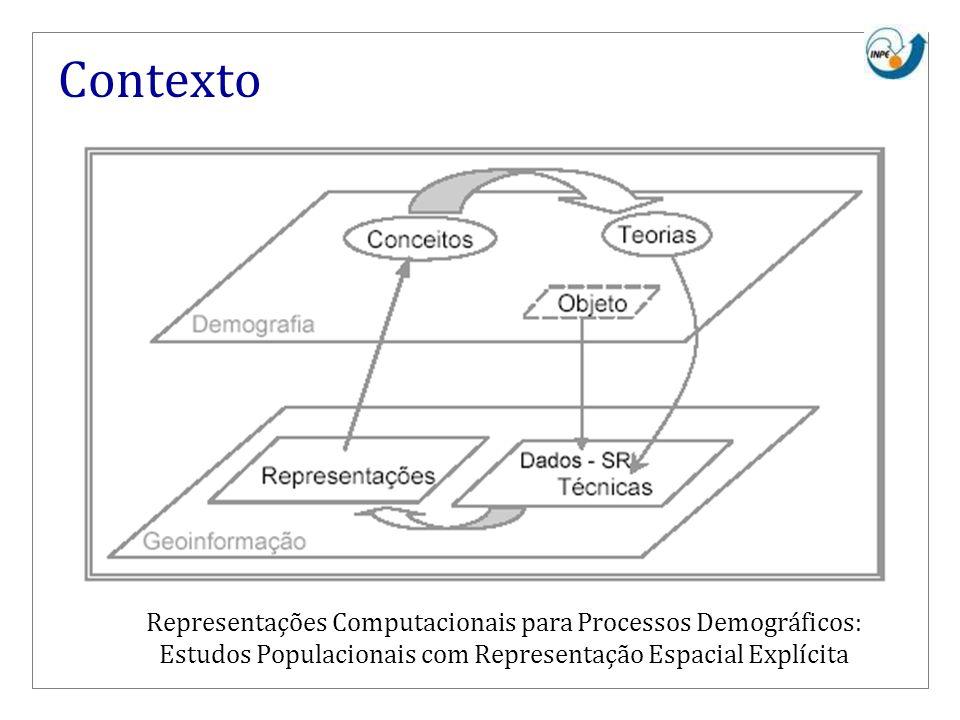 Contexto Representações Computacionais para Processos Demográficos: Estudos Populacionais com Representação Espacial Explícita.