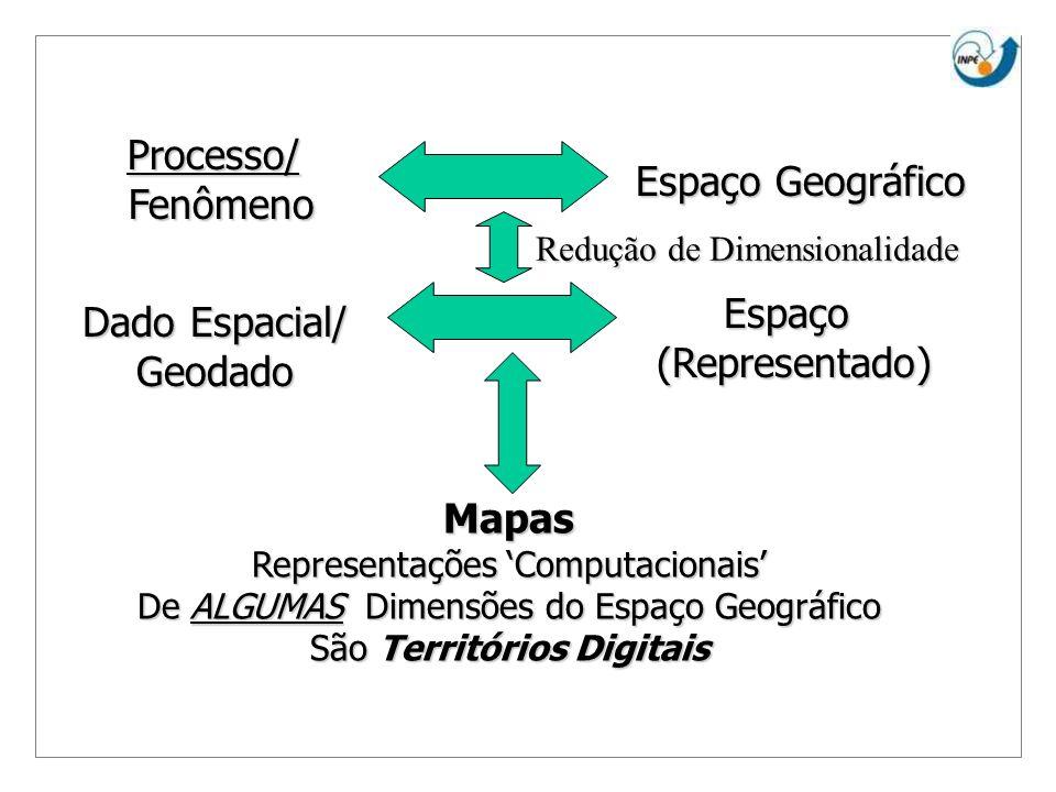 Processo/ Fenômeno Espaço Geográfico Espaço Dado Espacial/